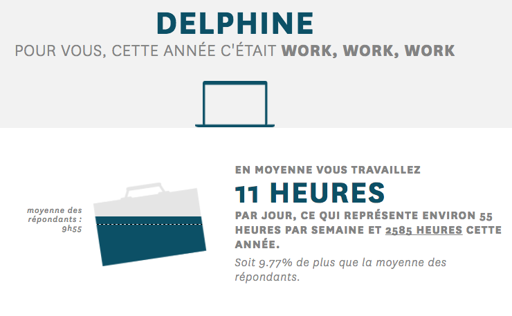 infographie-merci-alfred